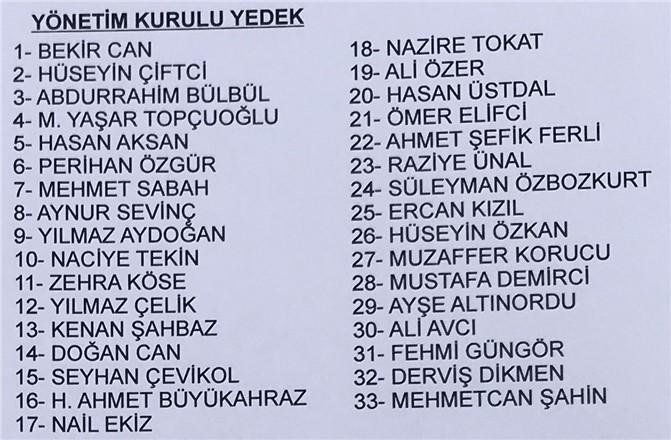 İYİ Parti Tarsus Yönetim Kurulu Yedek Listesi