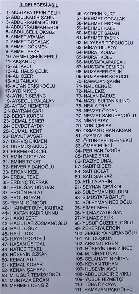 İYİ Parti Tarsus İL DELEGELERİ (ASİL)