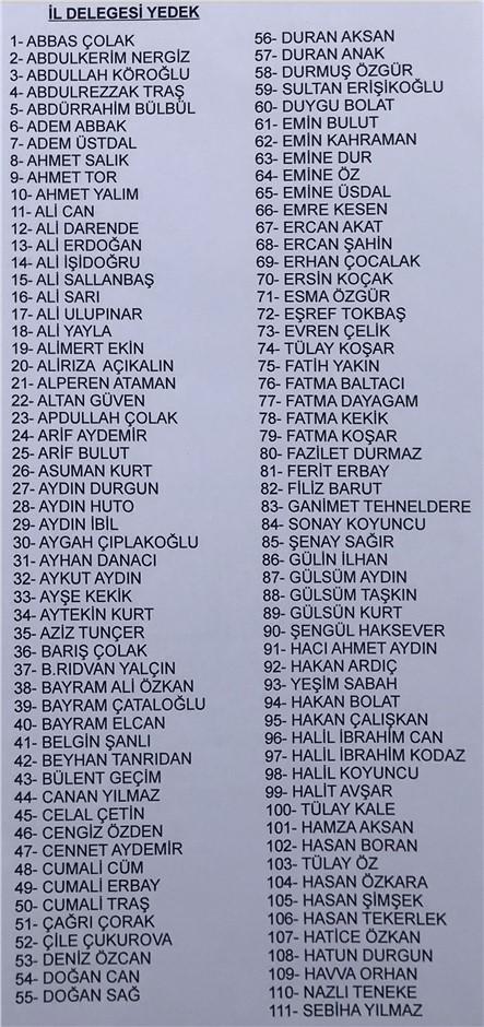 İYİ Parti Tarsus İL DELEGELERİ (YEDEK)