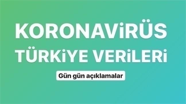 Sağlık Bakanı Fahrettin Koca Açıkladı: Koronavirüs Türkiye'deki Zaman Çizelgesi, Gün Gün Covid-19 Açıklamaları