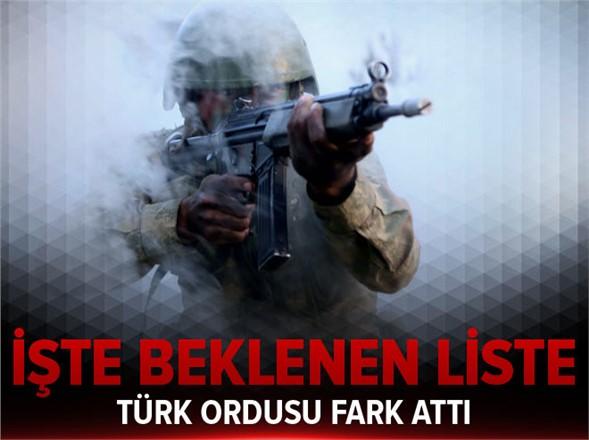 Dünyanın en güçlü orduları arasında Türkiye bakın kaçıncı sıraya yükseldi