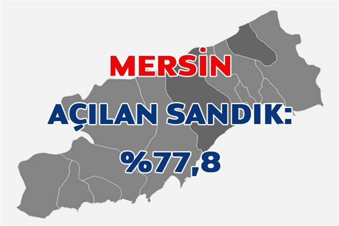 Mersin'de Evet Hayır Oy Oranları! Referandum Sonuçları