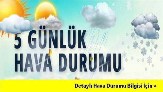 Günlük Hava Durumu Adana