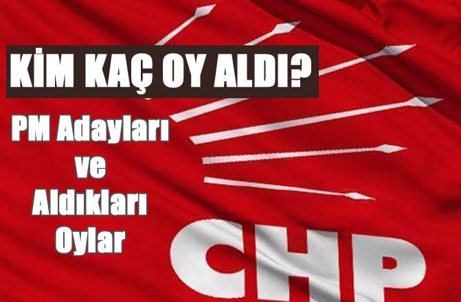 CHP'nin, Hangi PM (Parti Meclisi) Adayı Kaç Oy Aldı?