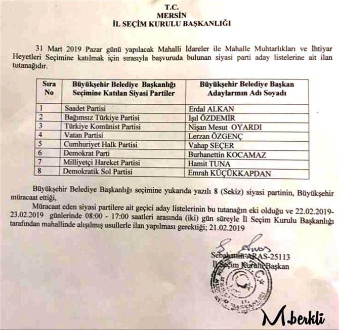 Burhanettin Kocamaz'ın Durumu Belli Oldu, Mersin Büyükşehir Belediyesi Resmi Aday Listesi