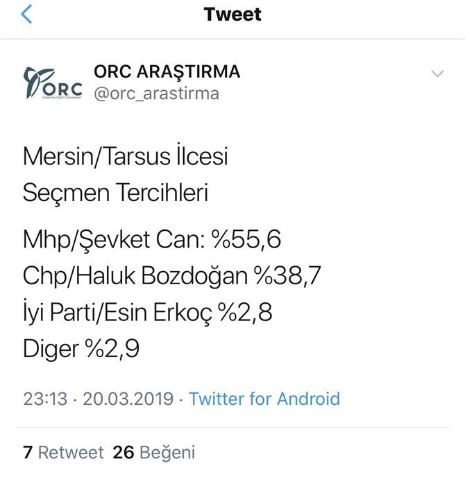 ORC Araştırma Şirketinin Tarsus İçin Yaptığı Son Anket Sonuçları