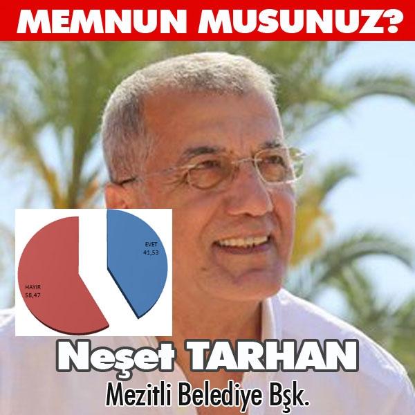 Ankette, Mezitli Belediye Başkanı Neşet Tarhan'dan Memnun Musunuz Sorusuna %58,41 Hayır, % 41,59 Evet Yanıtı Verdi