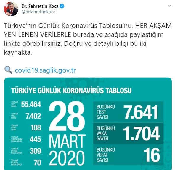 Sağlık Bakanı Dr. Fahrettin Koca Covid-19  (Koronavirüs) Ver