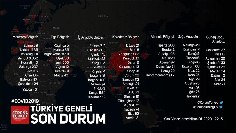 Mersin ve Adana'da  Koronavirüse Yakalanan Hasta Sayısı Açık