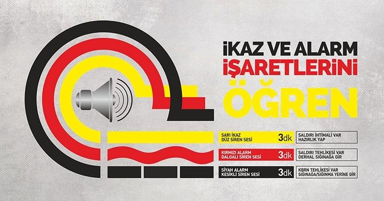 İstanbul Üsküdar ve Kadıköy'de Siren Sesi! Siren Sesleri ve Süreleri Ne Anlama Geliyor