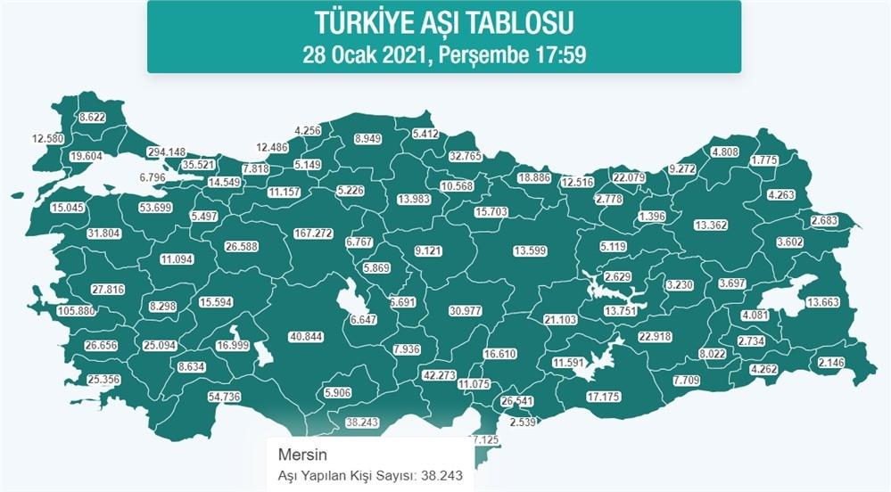 Mersin'de Aşı Yapılan Kişi Sayısı 38 Bini Geçti! Adana, Antalya ve Karaman Aşı Verileri