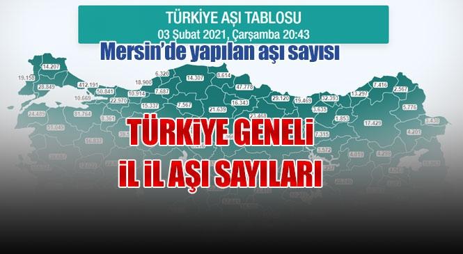 Mersin, Adana, Antalya Dahil Tüm Ülkede İl İl Aşı Sayıları! Güncel Aşılanan Sayıları