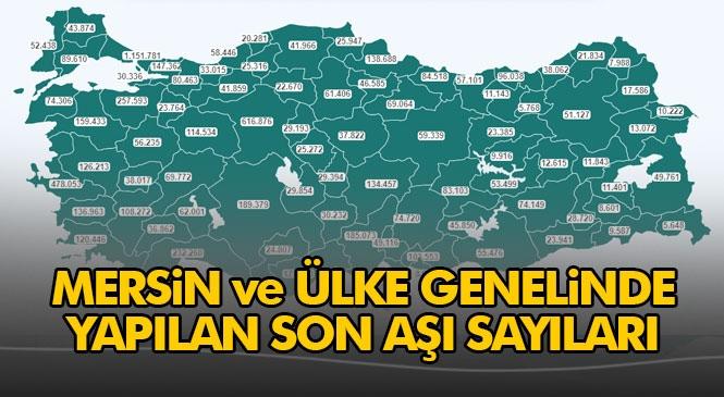 Mersin'de Yapılan Toplam Aşı Sayısı 177.940 Olurken, Türkiye Genelinde Toplam Sayısı 7.111.587 Rakamına Ulaştı