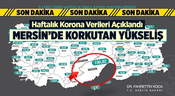 27 Şubat-5 Mart Haftasında İllere Göre 100 Bin Kişiye Düşen Kovid-19 Vaka Sayısının Güncel Haritası Açıklandı