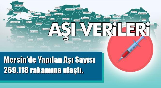 Mersin'de Yapılan Toplam Aşı Sayısı 269.118 Olurken, Türkiye Genelinde Toplam Sayısı 11.030.013 Rakamına Ulaştı