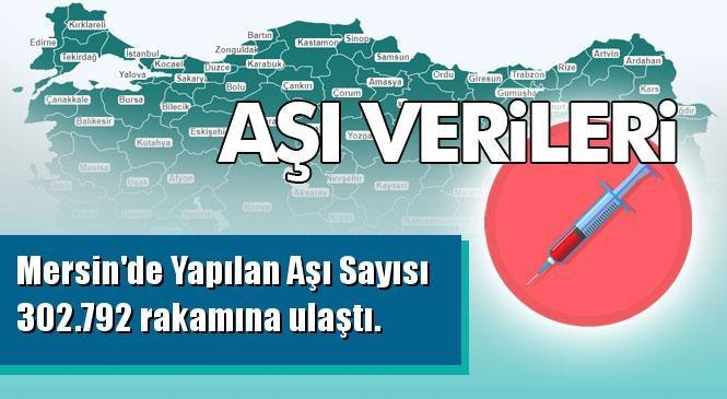 Mersin'de Yapılan Toplam Aşı Sayısı 302.792 Olurken, Türkiye Genelinde Toplam Sayısı 12.353.106 Rakamına Ulaştı