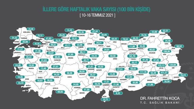 İllere Göre 100 Bin Kişiye Düşen Vaka Sayıları Açıklandı! Mersin'de Artış Yüzde 20'ler Civarında… İşte 10-16 Temmuz 2021 Haftası Vaka Sayıları