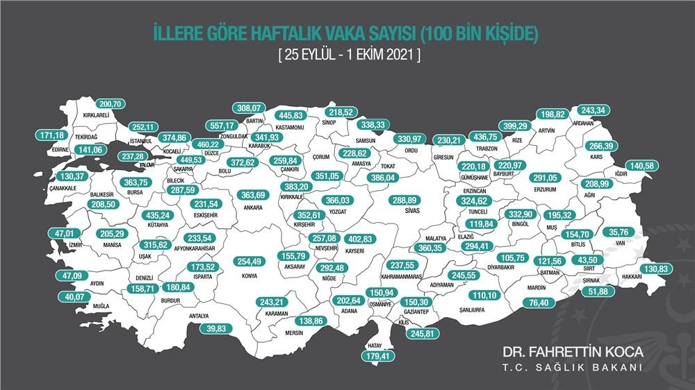 Haftalık Koronavirüs Vaka Haritası Açıklandı! Mersin'deki Artış Çok Büyük