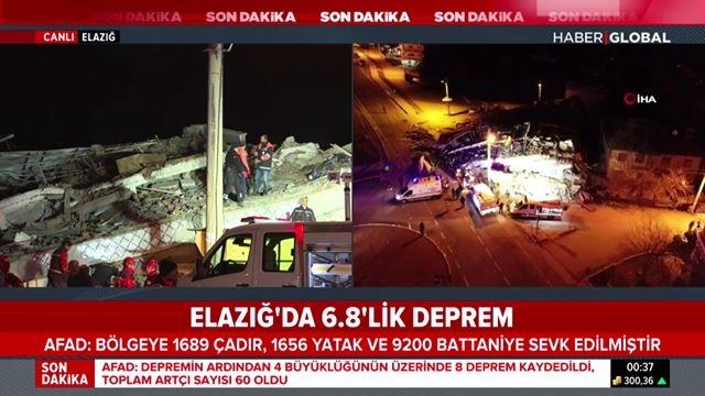 Elazığ'da 6,8'lik Deprem - HABER GLOBAL #CanlıYayın