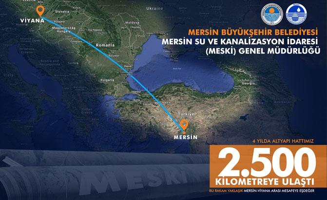 MESKİ'nin Altyapı Uzunluğu Viyana'ya Uzandı
