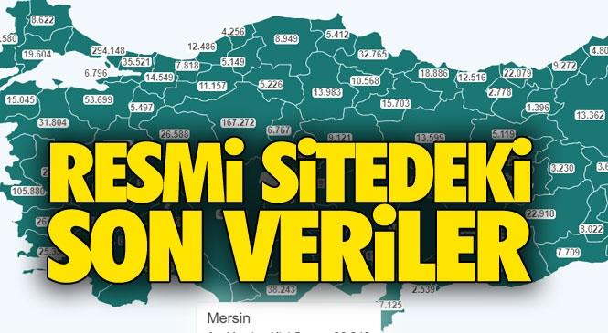 Mersin'de Aşı Yapılan Kişi Sayısı 38 Bini Geçti! Adana, Antalya ve Karaman Aşı Verileri Dahil Tüm Türkiye Verileri