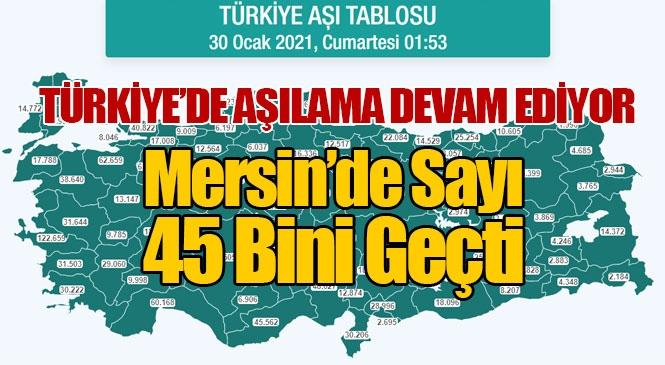Mersin'de Aşılanan Kişi Sayısı Kaç Oldu? Türkiye Aşı Tablosuna Göre Mersin'de Aşılanan Sayısı 30 Ocak 2021 Cumartesi Saat 01.57 İtibari İle 45 Bini Geçti