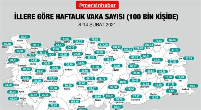Açıklanan 7 Günlük Vaka Tablosuna Göre Mersin'de 8 - 14 Şubat Arası Günlük Vaka Sayısı 241