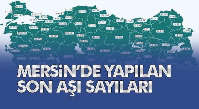 Mersin'de Yapılan Toplam Aşı Sayısı 201 Bin 454 Olurken, Türkiye Genelinde Toplam Sayısı 8 Milyon 96 Bin 513 Rakamına Ulaştı