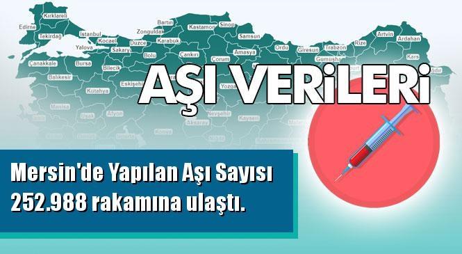 Mersin'de Yapılan Toplam Aşı Sayısı 252 Bin 988 Olurken, Türkiye Genelinde Toplam Sayısı 10.274.515 Rakamına Ulaştı