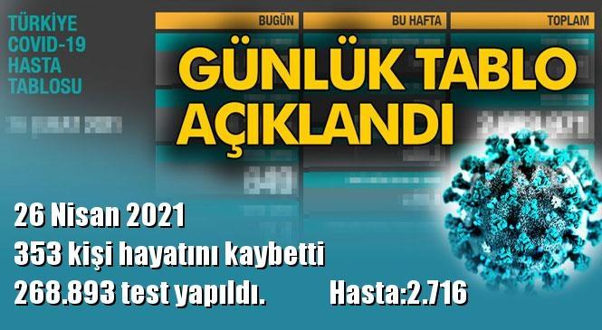 Koronavirüs Günlük Tablo Açıklandı! İşte 26 Nisan 2021 Tarihinde Açıklanan Türkiye'deki Durum, Son 24 Saatlik Covid-19 Verileri