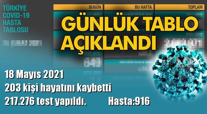 Koronavirüs Günlük Tablo Açıklandı! İşte 18 Mayıs 2021 Tarihinde Açıklanan Türkiye'deki Durum, Son 24 Saatlik Covid-19 Verileri