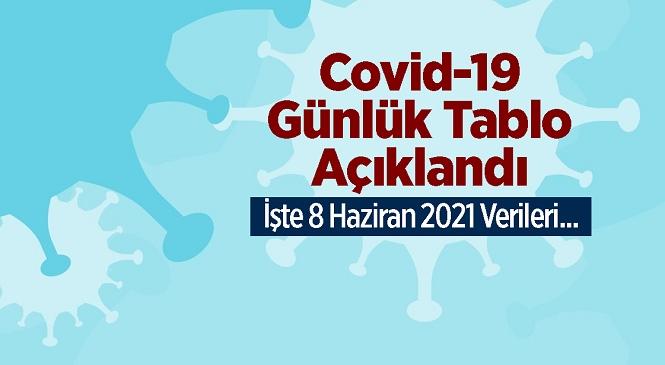 Koronavirüs Günlük Tablo Açıklandı! İşte 8 Haziran 2021 Tarihinde Açıklanan Türkiye'deki Durum, Son 24 Saatlik Covid-19 Verileri